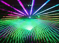 Лазерні проектори