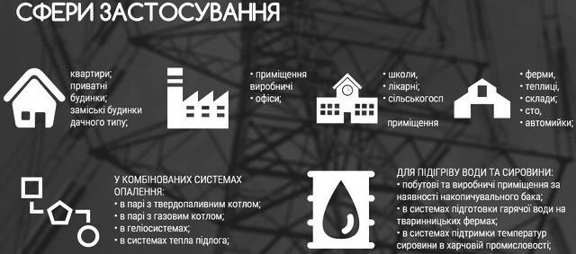 Области применения электрических электродных котлов «EOU»