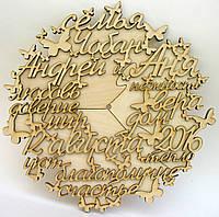 Часы свадебные именные