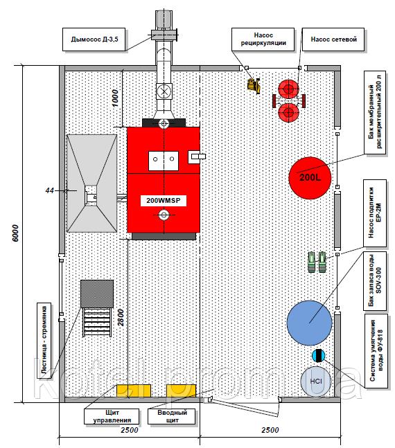 Размещение оборудования пеллетной котельной Eurotherm 200 WMSP