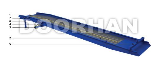 Мобильная рампа Doorhan