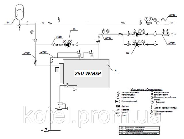 Упрощенная гидравлическая схема пеллетной котельной Eurotherm 250 WMSP