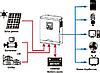 Інвертор AXIOMA Energy ISMPPT 3000 з MPPT контролером, фото 3