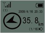 Дисплей мини GPS-навигатора