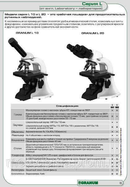Микроскоп Granum L 10 монокулярный, встроенный осветитель 20 Вт, светодиодная подсветка ZOOBLE