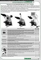 Микроскоп Granum R 60 бинокулярный с тринокулярной головкой для фото-видео документации,светодиодная подсветка