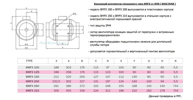 Канальный вентилятор BMFX TT PRO 100 габарит