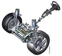 Рулевое управление - Renault Trafic