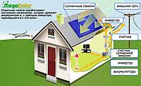 Солнечная электростанция для дома на 1кВт