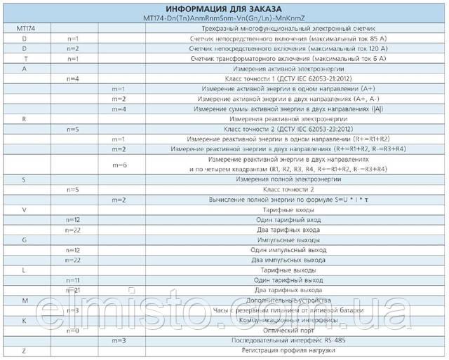 МТ174D2 - расшифровка
