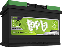 Аккумулятор Topla AGM 95Ah/850A (- +), гарантия 36 месяцев