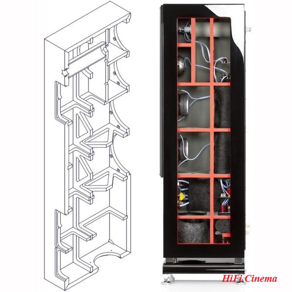 широкополосный коаксиальный излучатель High End класса ELAC FS 509 VX-JET