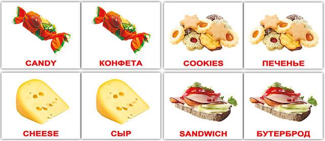 Развивающие карточки Еда на рус и англ