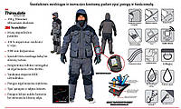 Зимний рыболовный костюм Rapala Interface Ice