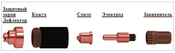 228714 Корпус резака ручн./Torch body Hand для Powermax 65 Hypertherm Powermax 85 Hypertherm Powermax 105