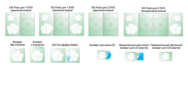 DG Pack для 1 DVD двухлепестковый, DG Pack для 1 DVD трехлепестковый, DG Pack для 2 DVD двухлепестковый, DG Pack для 2 DVD четырехлепестковый, Конверт без клапана, Конверт с клапаном, DG File (ДиДжи Файл), Конверт для мини-CD, Закругленный картонный конверт для CD визитки
