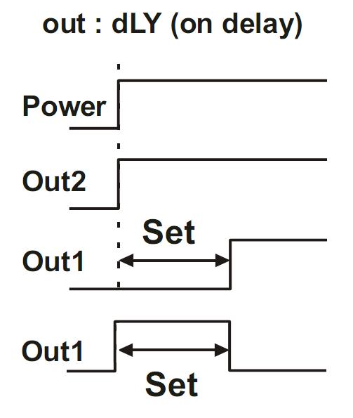 реле задержки включения циклическое реле