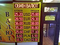 Указатель обмена валют