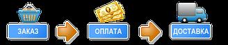 Заказ,доставка,оплата по Украине!