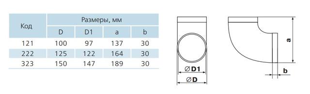 Колено круглое Ø 100/ 90° купить в киеве