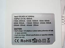 Зарядное устройство Goop 903 дисплей