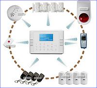 Сигнализации GSM