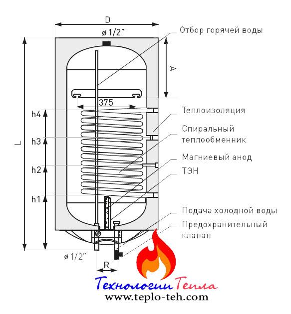 Схема бойлера Галмет Нептун Комби