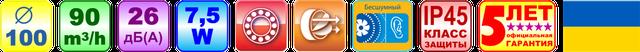 Основные параметры и функции вытяжного вентилятора Вентс 100 Квайт-СТАЙЛ