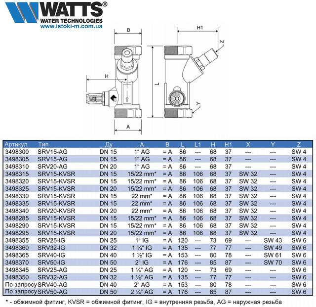 wattflow srv ig 1.1/2