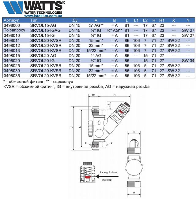 купить балансировочный вентиль SRVOL AG WATTFLOW OL 1