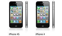 Бронированная защитная пленка для Iphone 4/4S