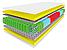Матрас с мультизонным независимым пружинным блоком OCEAN / ОУШЕН  Naturelle, фото 3