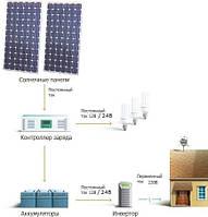 Автономно-резервная солнечная электростанция 1кВт, фото 1
