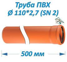 Труба ПВХ 110*2,7*500 мм