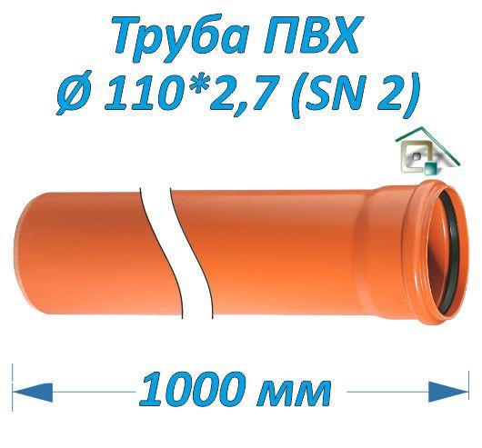 Труба ПВХ 110*2,7*1000 мм