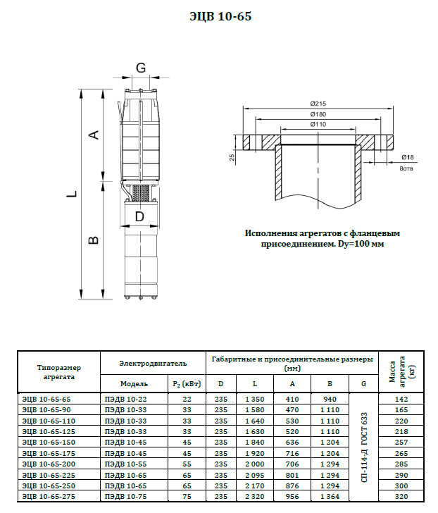 Насос ЭЦВ 10-63-110(ХЭМЗ)