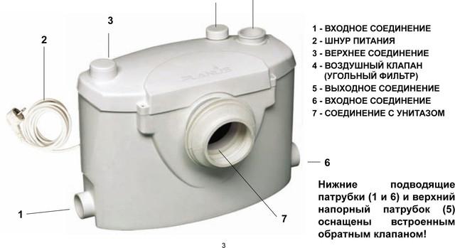 Канализационная установка Broysan