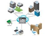 Точка доступа Ubiquiti UniFi AP Outdoor+ (UAP-Outdoor+), фото 4