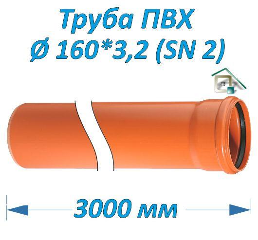 Труба ПВХ 160*3,2*3000 мм, фото 1