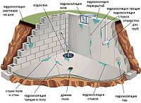 Материалы для гидроизоляции.