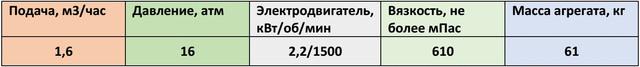 НМШ2-40-1,6/16Б-10