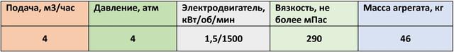 НМШ5-25-4,0/4-5