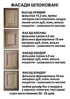 Шпонированные рамочные фасады для мебели