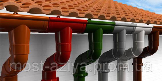 Ливневка, RAINWAY водосточные системы, водосточная система Ренвей