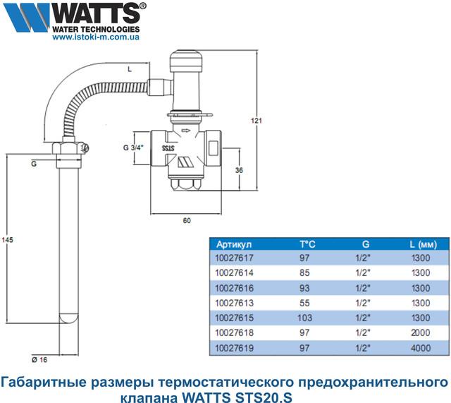 купить предохранительный клапан WATTS STS20S