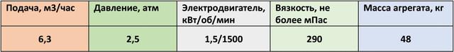 НМШ8-25-6,3/2,5-5