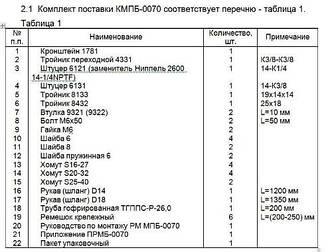Монтажный комплект Северс М, №70 МАЗ-642508-230 с дв. ЯМЗ-7511, ЯМЗ-238 (Е2)