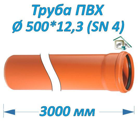 Труба ПВХ 500*12,3*3000 мм