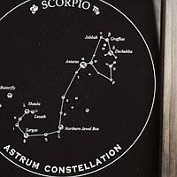 Подарок Скорпиону — панно с изображение созвездия Скорпиона