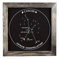 Подарок Раку — панно с изображение созвездия Рака